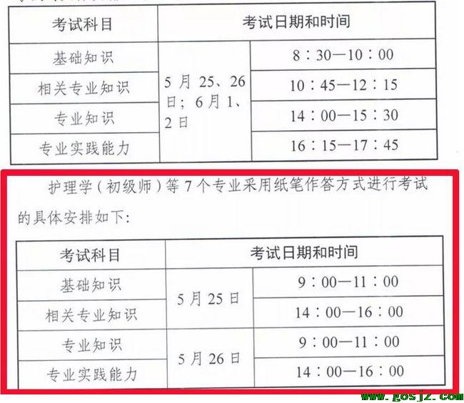 护理学考试时间安排.png