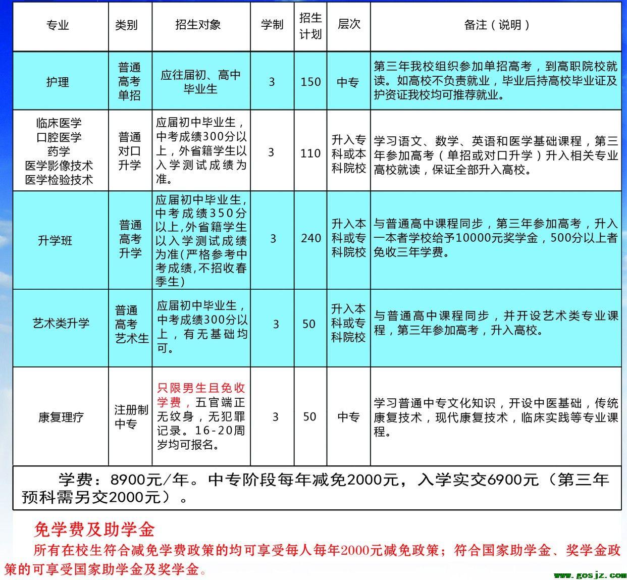 石家庄同济医专专业表.jpg